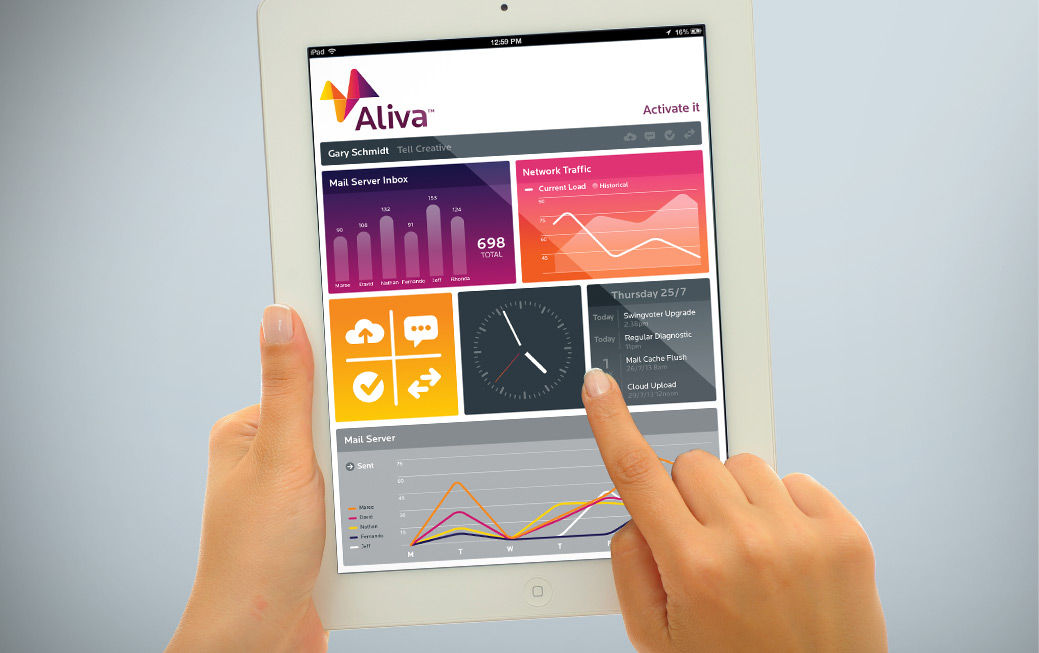 Aliva iPad